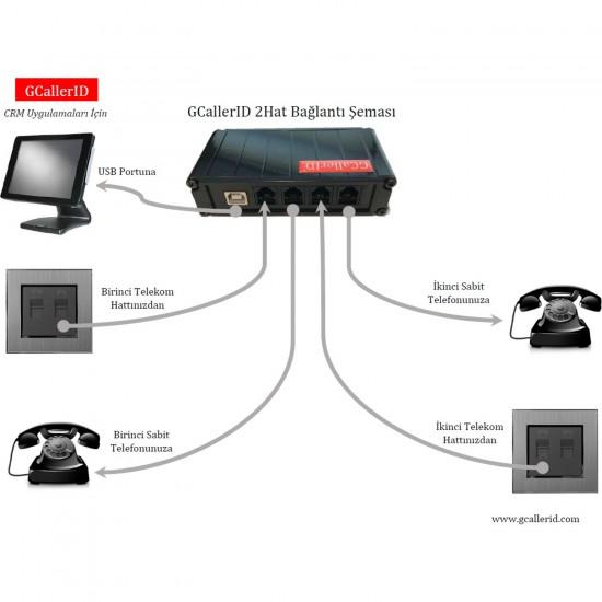 BarkodSis Caller-ID Sipariş Takip Modülü